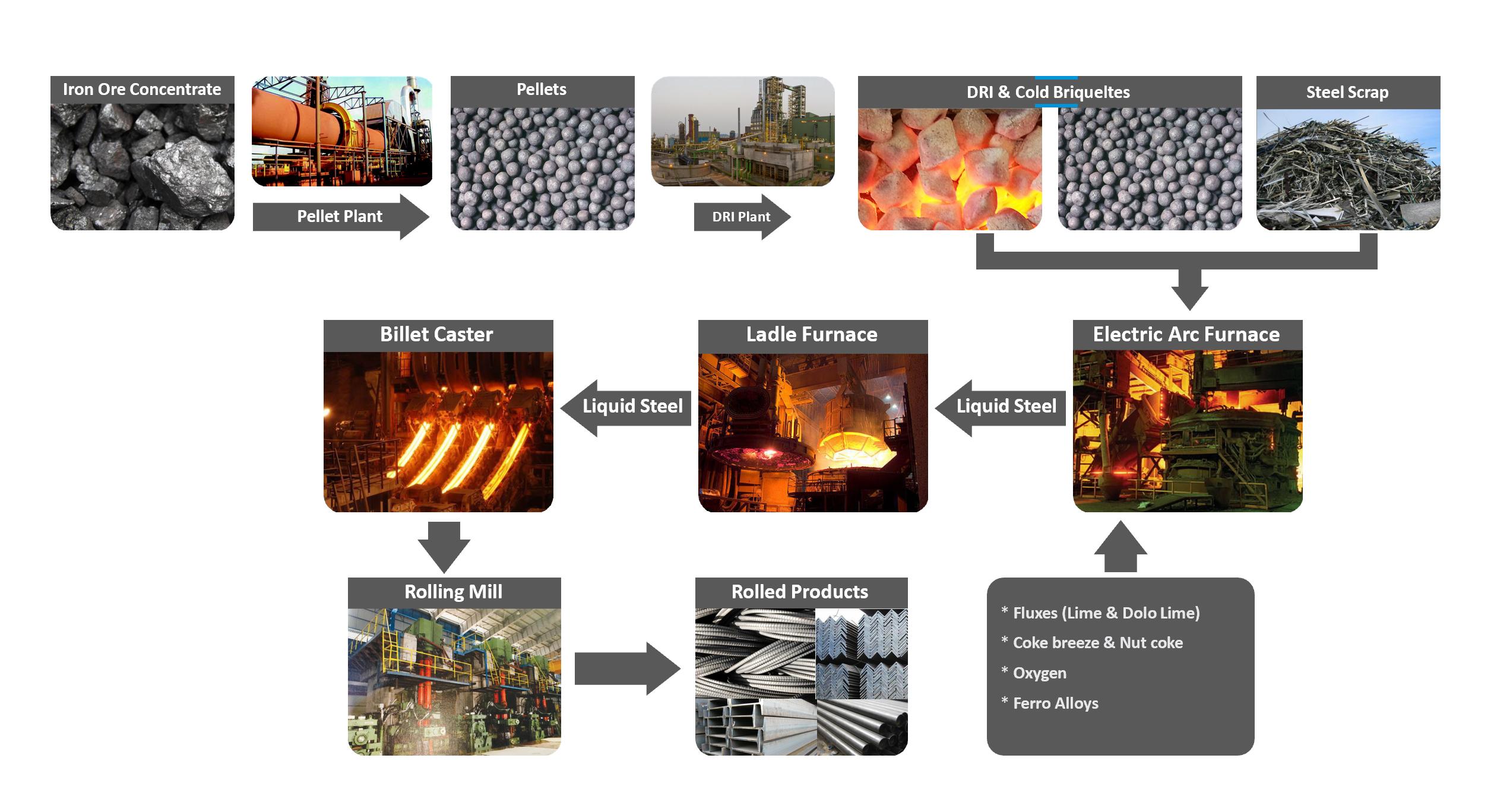 Process_plant